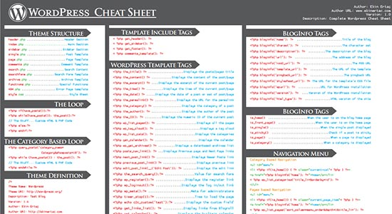 wordpress cheatsheet tags