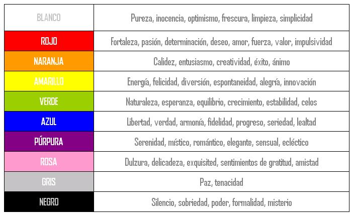 significado colores
