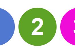 Como crear círculos de colores con números utilizando HTML y CSS en Wordpress