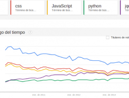 Los mejores sitios web para aprender codificación Online