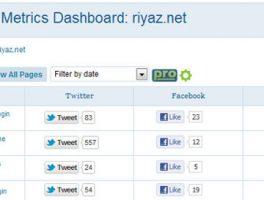 5 plugins para el seguimiento de métricas de medios sociales en WordPress