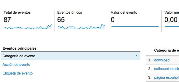 eventos de google analytics