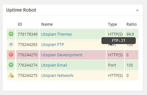 uptime robot widget