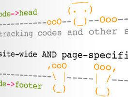 3 Plugins de WordPress para añadir código a la cabecera y pie de página
