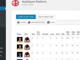 Plugin para Sitio Multideportivo y eSport con Visual Composer para WordPress